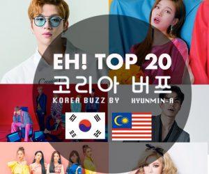 Menangi Hadiah & Calonkan TOP 20 KOREA BUZZ Pilihan Anda